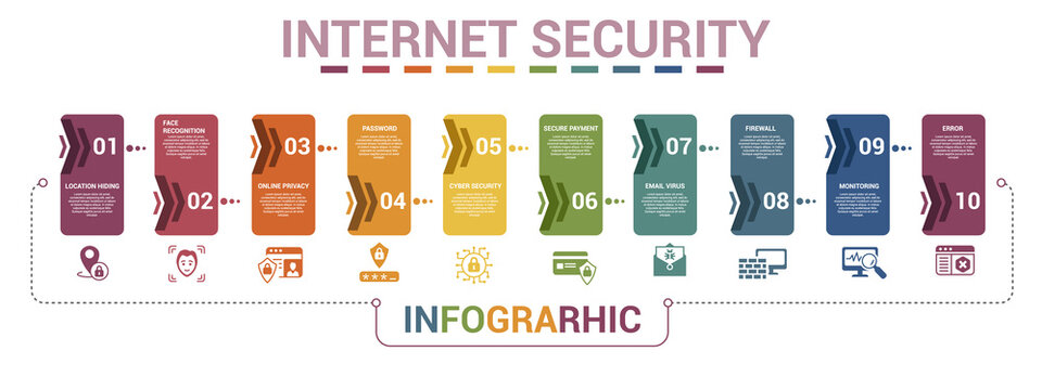 Infographic Internet Security template. Icons in different colors. Include Cyber Security, Password, Online Privacy, Face Recognition and others.