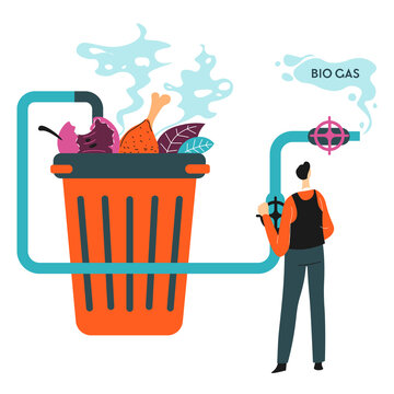 Recycle household waste to bio gas, environmental care