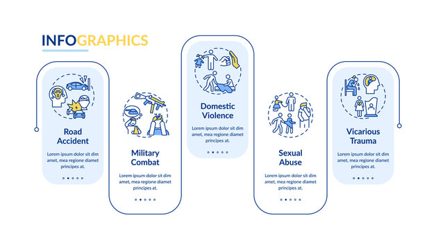 PTSD risk factors vector infographic template. Car accident, abuse, trauma presentation design elements. Data visualization with 5 steps. Process timeline chart. Workflow layout with linear icons