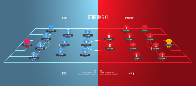 Football or soccer match lineups formation infographic. Set of football player position on soccer filed. Football kit or soccer jersey icon in flat design. Vector Illustration.