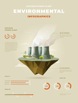 Nuclear power plant infopgraphics