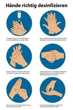 Hinweisschild zum richtigen desinfizieren der Hände mit Symbolen und Text in deutsch. Vektor Datei