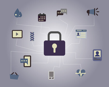 Personally identifiable information (PII) to be controlled via GDPR  or PDPA
