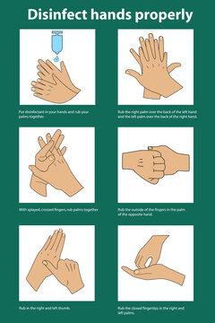 Hinweisschild zum richtigen desinfizieren der Hände mit Symbolen und Text. Vektor Datei