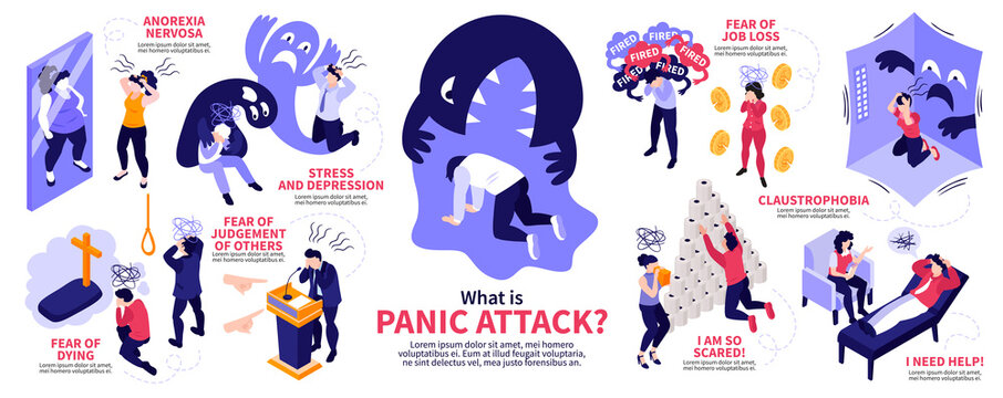 Isometric Panic Attack Infographics