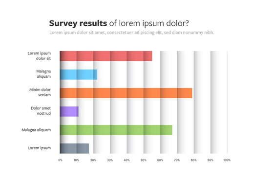 Survey Infographic Layout with Horizontal Bar Chart