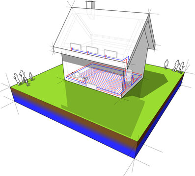 diagram of a detached  house with floor heating on the ground floor and radiators on the first floor