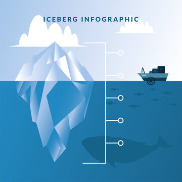 iceberg infographic with clouds whale penguins and ship vector design