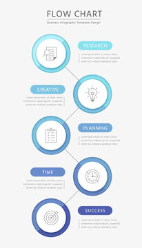 Business flow chart infographics
