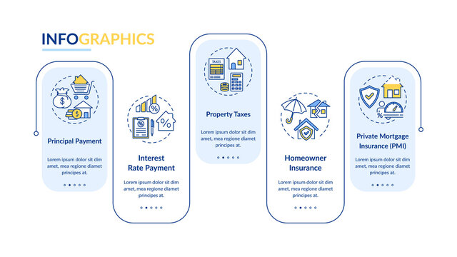 Loan payment units vector infographic template. Principal payment, taxes presentation design elements. Data visualization with 5 steps. Process timeline chart. Workflow layout with linear icons