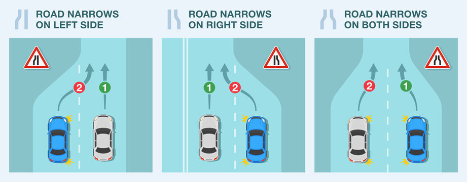 Road narrows on one side or lane ends traffic sign rule. Zipper merging examples. Flat vector illustration template.