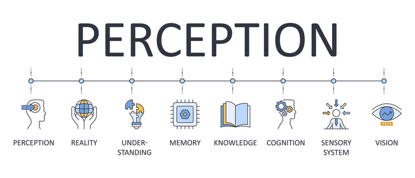 Vector banner perception. Editable stroke infographics icons for web. Knowledge sensory system understanding reality cognition memory vision