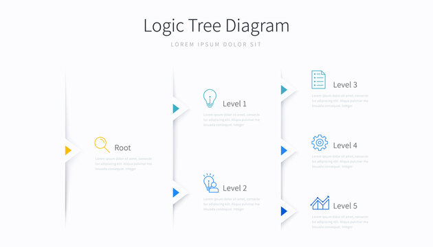 Infographic logic tree diagram