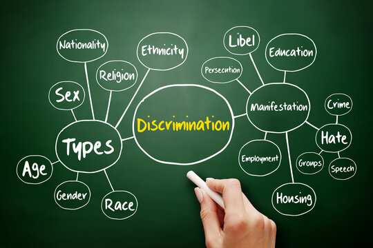 Discrimination mind map, social concept on blackboard for presentations and reports