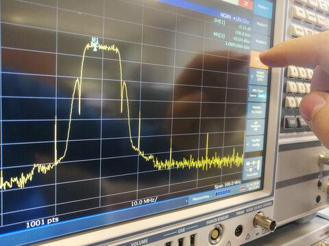 RF channel measurement with spectrum analyzer