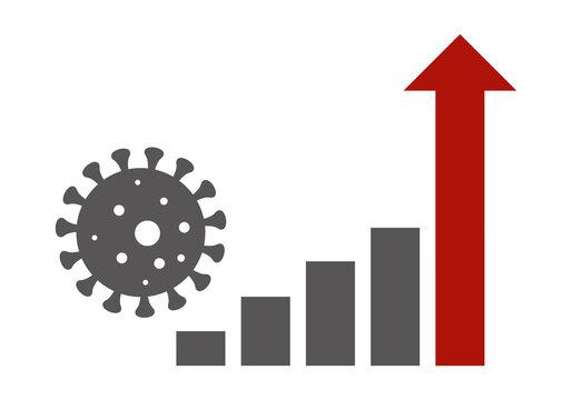 Increase of corona covid-19 virus infections chart - virus icon