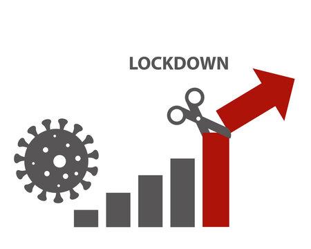 Corona covid-19 virus infections decrease after LOCKDOWN  bar chart- scissors cuts bar, numbers decrease