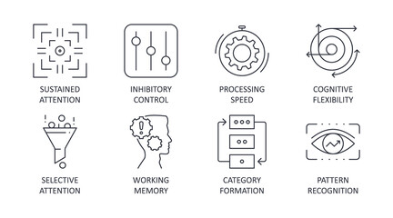 Vector cognitive skills icons. Editable stroke. Inhibitory control sustained attention processing speed flexibility. Selective attention working memory category formation pattern recognition Wall mural