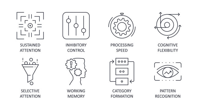 Vector cognitive skills icons. Editable stroke. Inhibitory control sustained attention processing speed flexibility. Selective attention working memory category formation pattern recognition