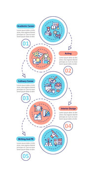 Top careers for creative thinkers vector infographic template. Culinary career presentation design elements. Data visualization with 5 steps. Process timeline chart. Workflow layout with linear icons