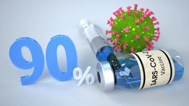 Impfstoff Wirksamkeit über 90%