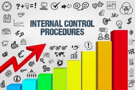 Internal Control Procedures