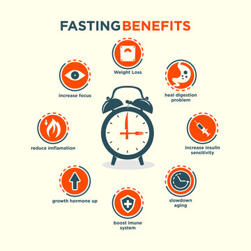 intermittent fasting health benefit info graphic vector icon