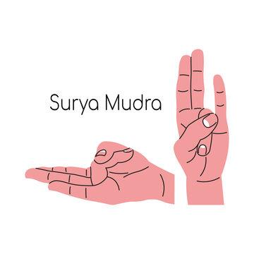 Surya mudra or Agni mudra. Yoga hand gesture. Meditation. Vector illustration in flat minimalism design. Isolated on a white background.