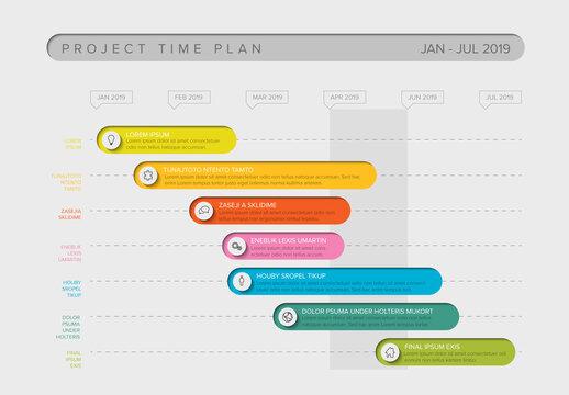 Gantt Project Production Timeline Graph Layout