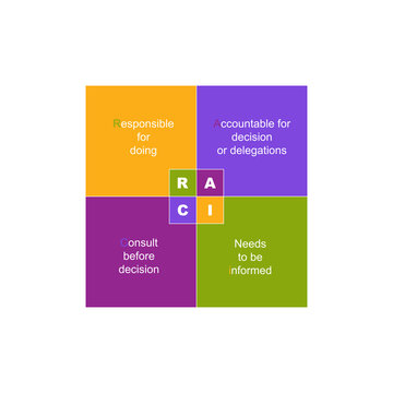 Diagram of RACI with keywords. EPS 10 - isolated on white background