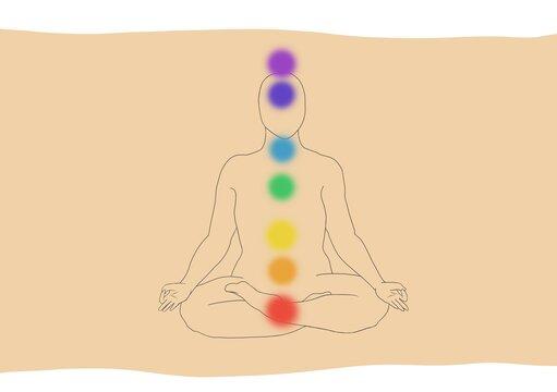 yoga, chakras, meditation, energy, solar plexus,