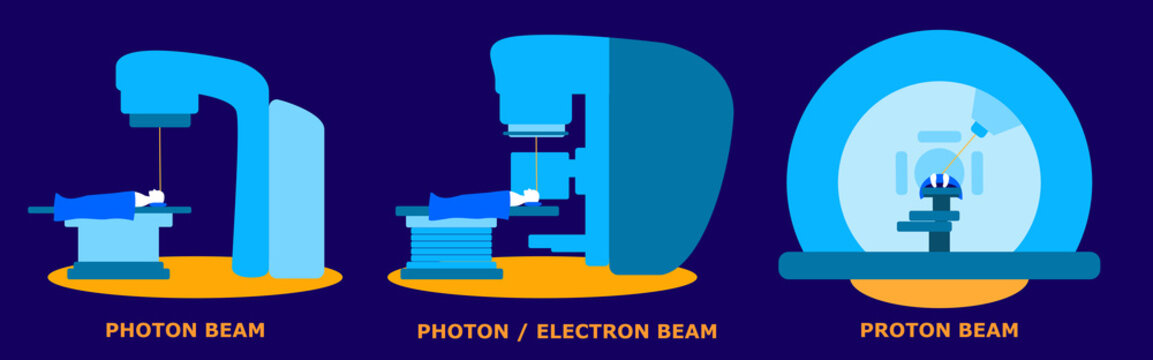 A LINAC (medical linear accelerator), a cobalt machine and a proton beam machine. Vector flat illustration.