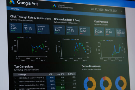 Google ads  performance dashboard