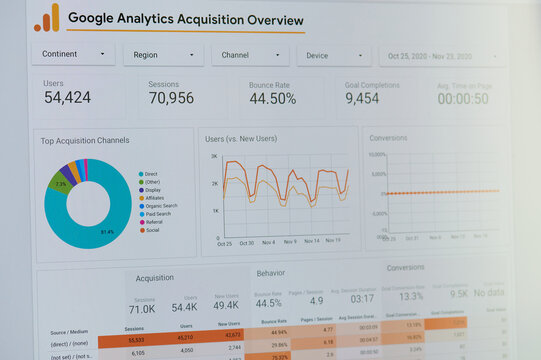 Google analytic acquisition overview