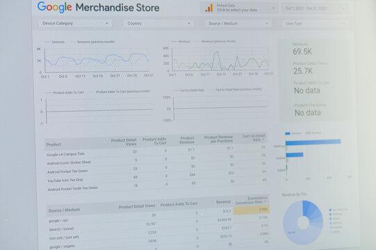 Google ads merchandise store dashboard