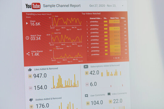 Youtube channel performance dashboard