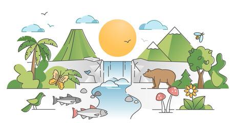 Obraz Nature landscape with wild species habitat diversity scene outline concept - fototapety do salonu
