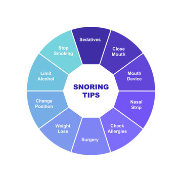 Diagram of Snoring Tips with keywords. EPS 10 - isolated on white background