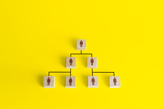 Idealized company hierarchical pyramid organizational chart of blocks. Classic conformism system of the leader-subordinate. Effective organization of business and public organizations and institutions
