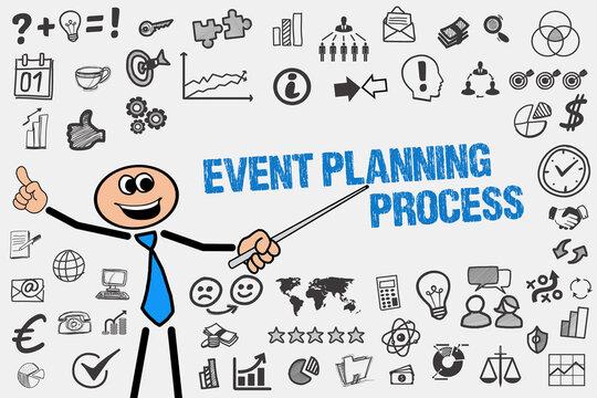 Event Planning Process