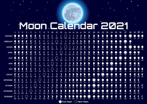 Lunar calendar with moon and stars. Template for design. Vector illustration. Navy blue background. Poster. Tutorial