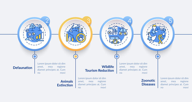 Environmental damage vector infographic template. Defaunation presentation design elements. Data visualization with 4 steps. Process timeline chart. Workflow layout with linear icons