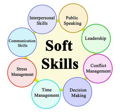 Eight Soft Skills
