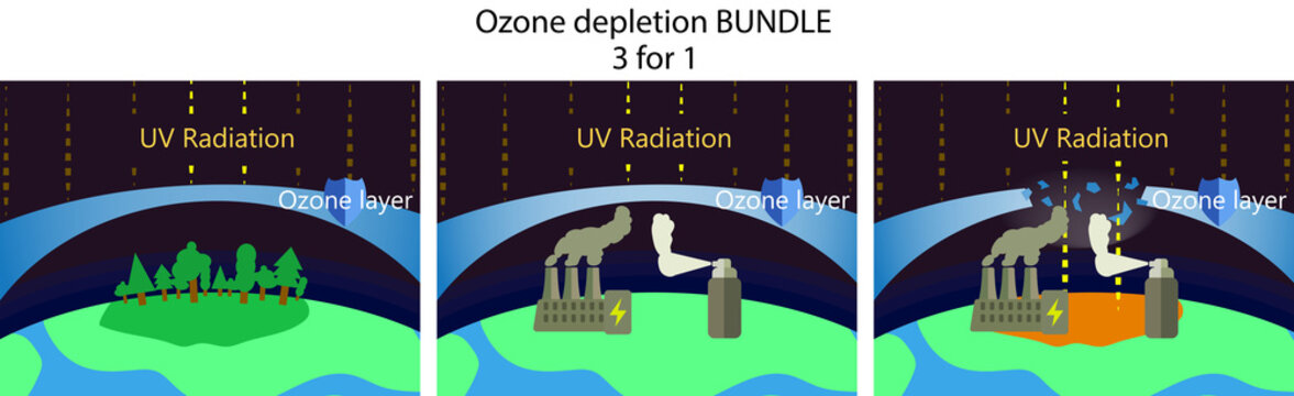 Ozone depletion and greenhouse effect pack of pictures. Power plant factory and spray bottle greenhouse gases causing ozone layer hole and global warming. Set of pictures. Bundle.
