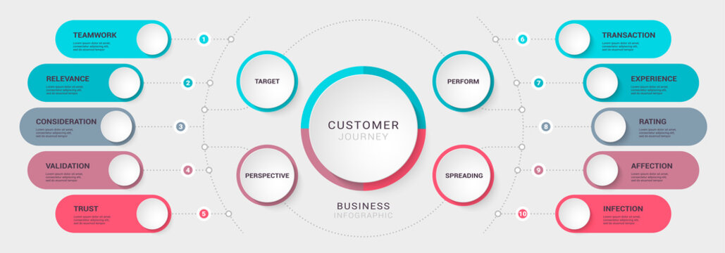 Business customer journey diagrams. Modern 3D Infographic Template. Business Process Chart with Options for Brochure, Diagram, Workflow, Timeline, Number Options. Vector EPS 10