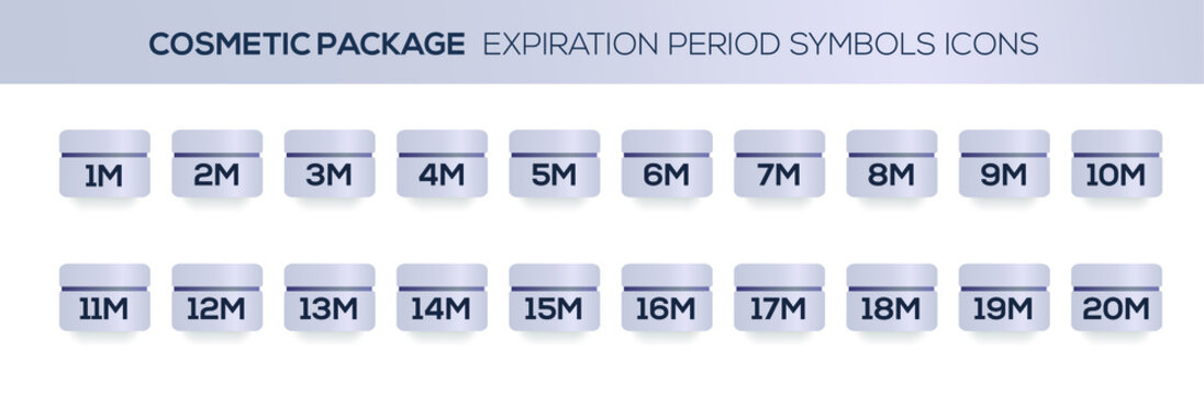 Cosmetic package expiration period symbols icons validity after opening, Expiration period symbols, icons set.