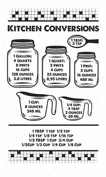 Kitchen Conversions. Hand-drawn typography poster. Inspirational vector typography. Vector calligraphy.