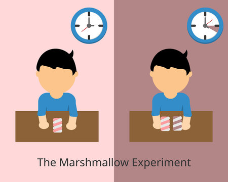 the marshmallow experiment for delayed Gratification and instant Gratification vector