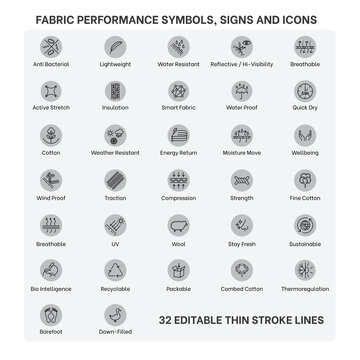 Sportswear Product and fabric feature icons, Active wear Performance icons and symbols for Sportswear products and garments, Fabric properties and textile  special feature signs and symbols icon set.