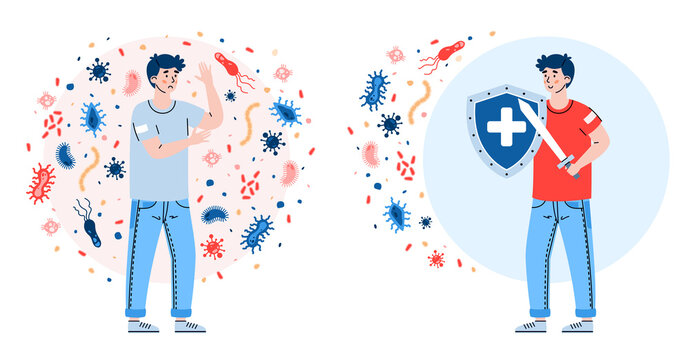 Immune system. Man with strong and man with weak immunity. Concept of medical protection and safety from attack viruses, germs and bacteria. Vector isolated illustration.